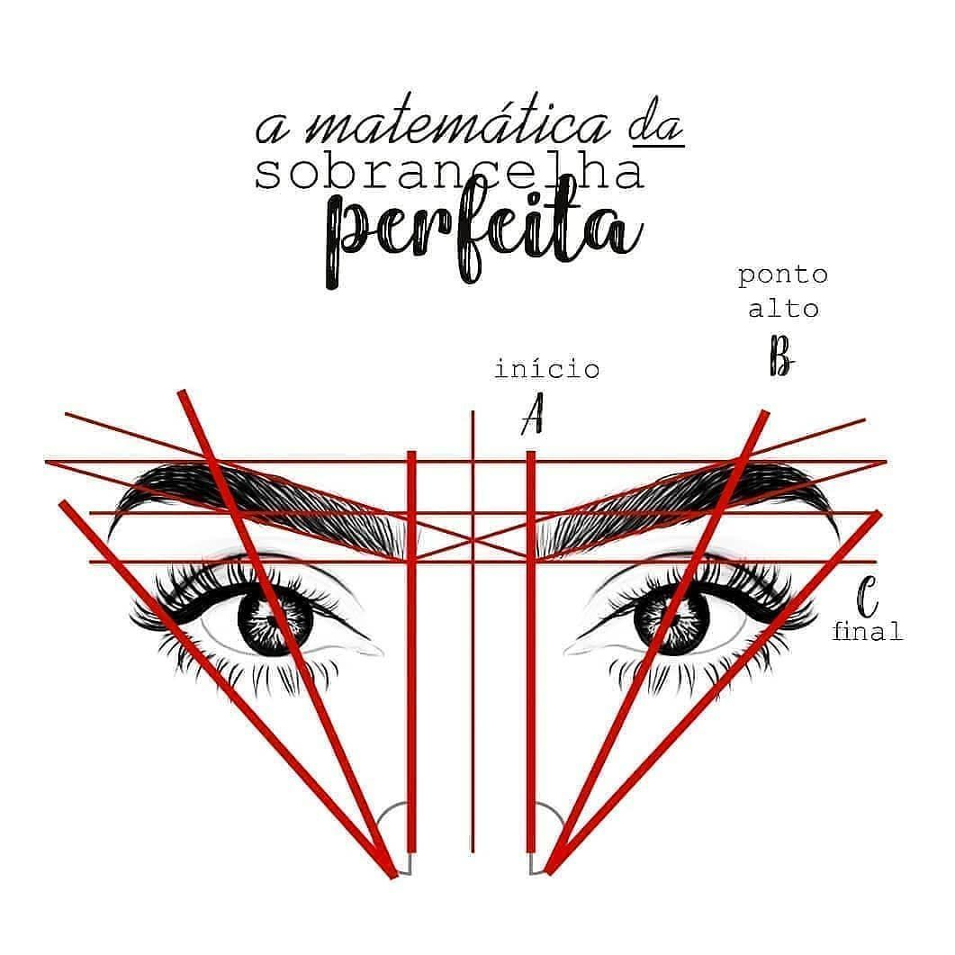 Photo of Awesome Instant Eyebrows Microshading Style, Lerne die Mathematik der Augenbrauen! L …