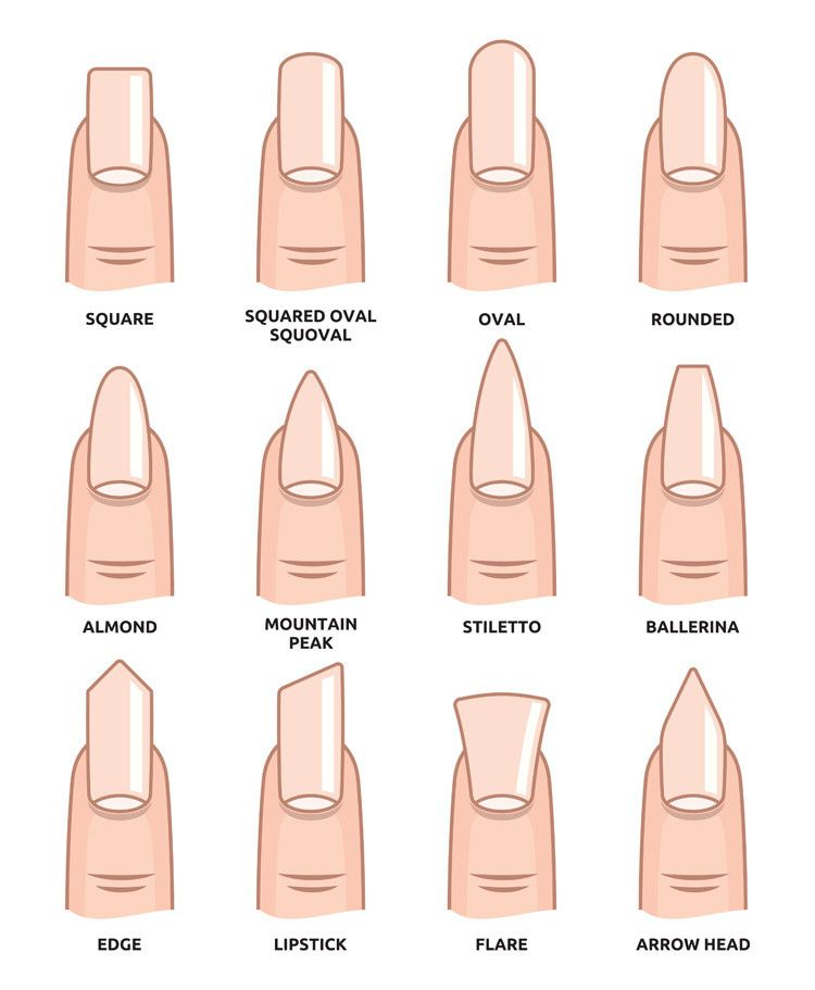 Photo of Nageltrends: welke nagelvorm past bij jou?